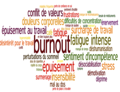 Symptômes du burnout